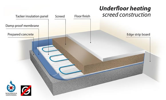 Floor Screeding Contractors On Budget And On Time At A